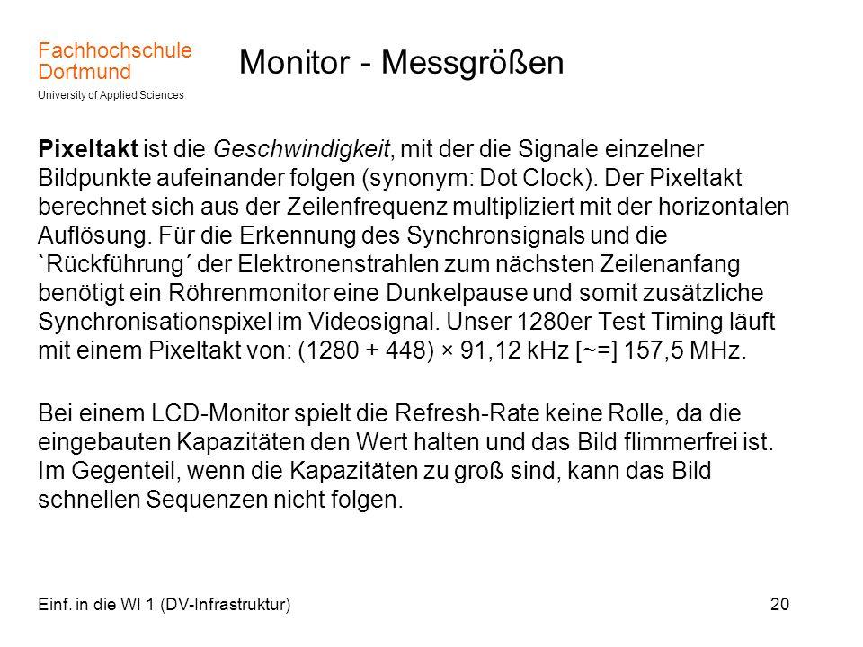 Monitor - Messgrößen