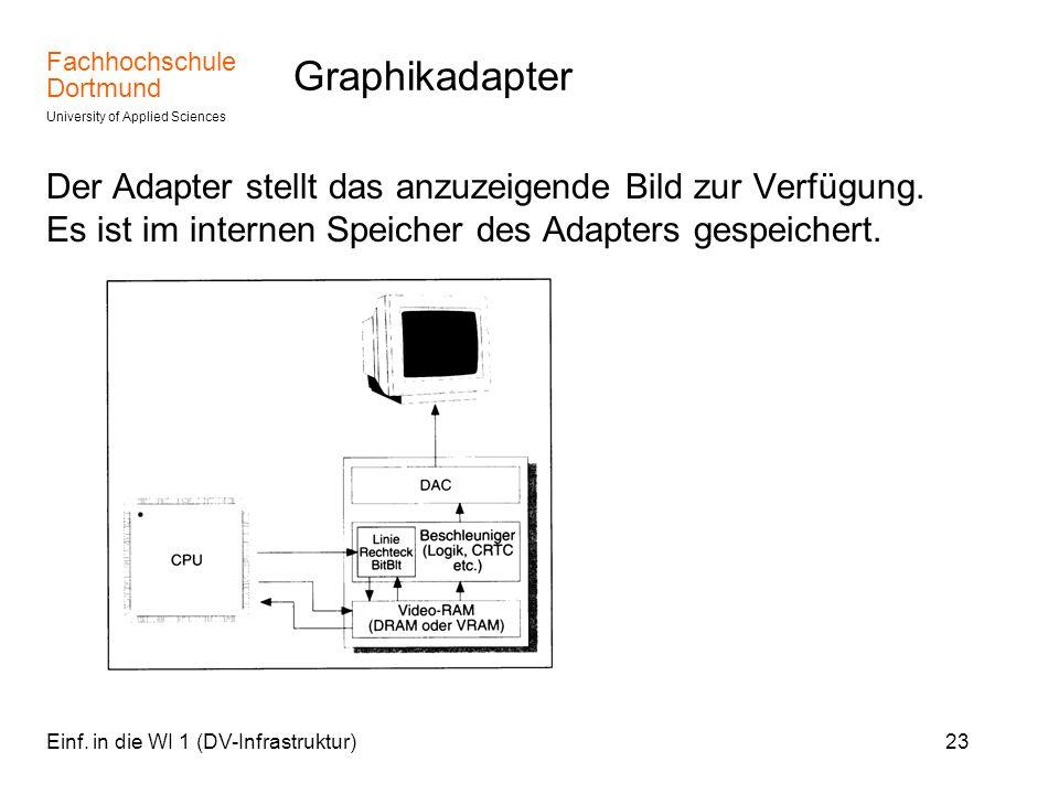 Graphikadapter Der Adapter stellt das anzuzeigende Bild zur Verfügung. Es ist im internen Speicher des Adapters gespeichert.