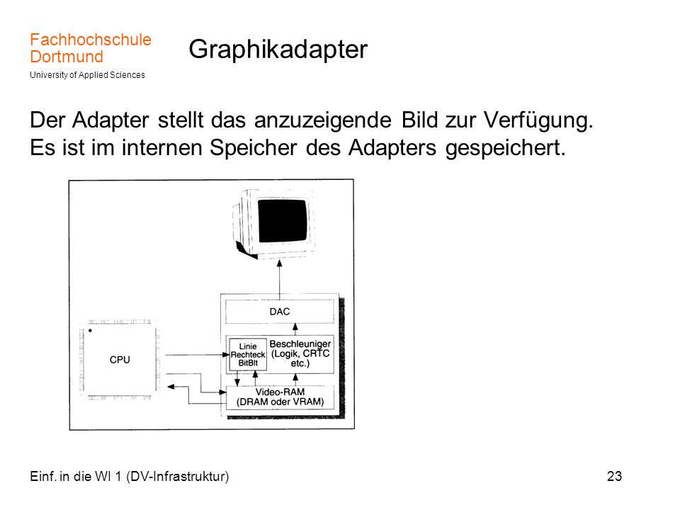 GraphikadapterDer Adapter stellt das anzuzeigende Bild zur Verfügung. Es ist im internen Speicher des Adapters gespeichert.