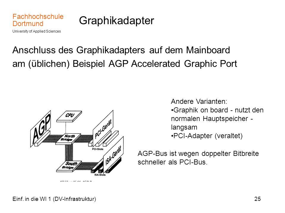 Graphikadapter Anschluss des Graphikadapters auf dem Mainboard