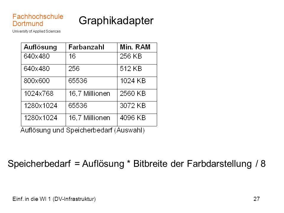 Graphikadapter Speicherbedarf = Auflösung * Bitbreite der Farbdarstellung / 8.