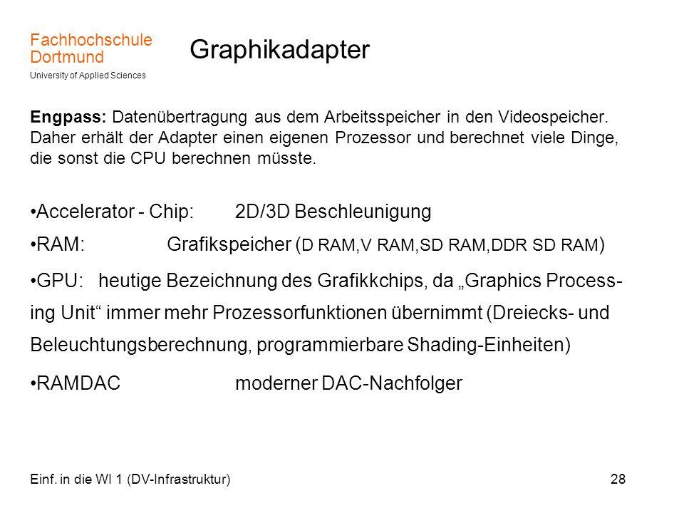 Graphikadapter Accelerator - Chip: 2D/3D Beschleunigung