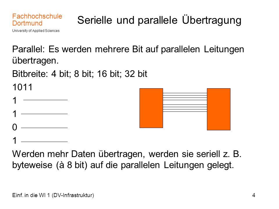 Serielle und parallele Übertragung