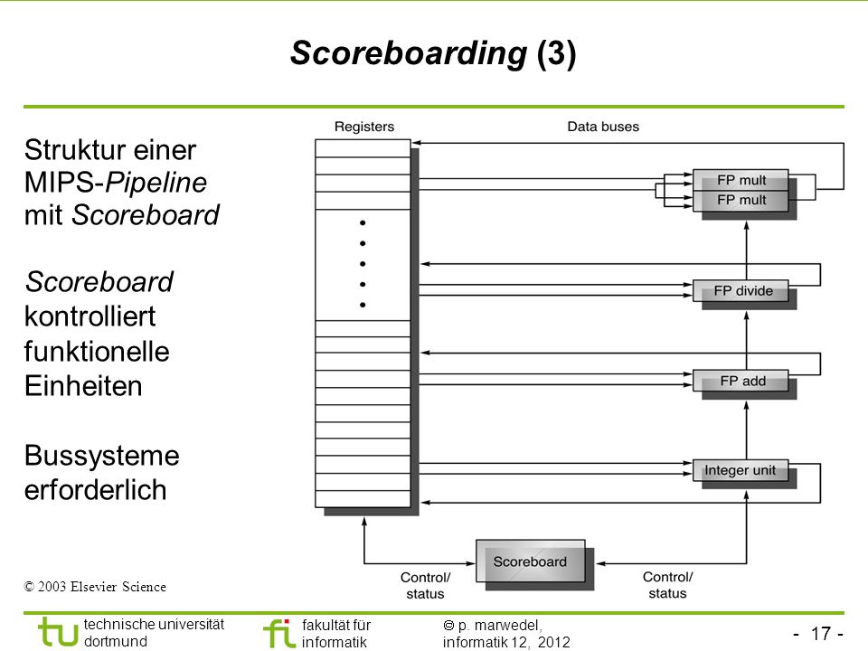 Scoreboarding (3) Struktur einer MIPS-Pipeline mit Scoreboard