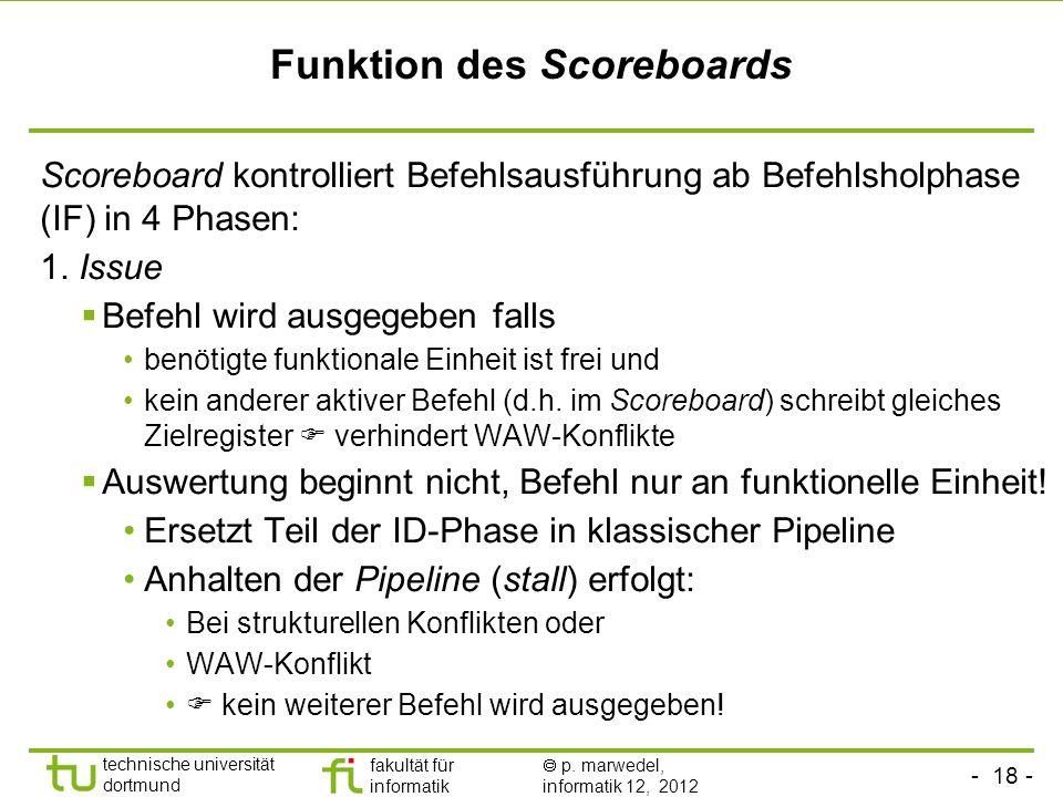 Funktion des Scoreboards