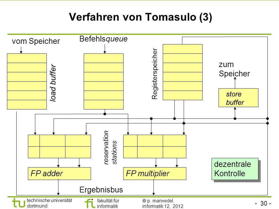 Verfahren von Tomasulo (3)