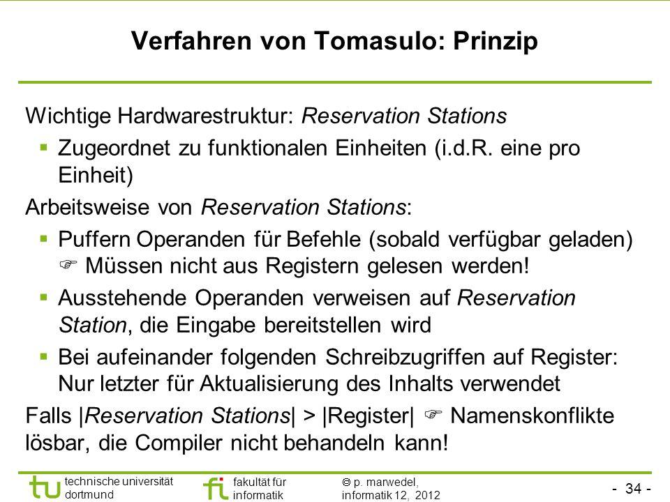 Verfahren von Tomasulo: Prinzip