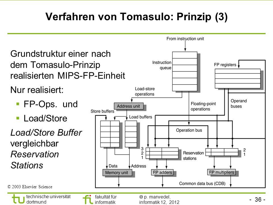 Verfahren von Tomasulo: Prinzip (3)