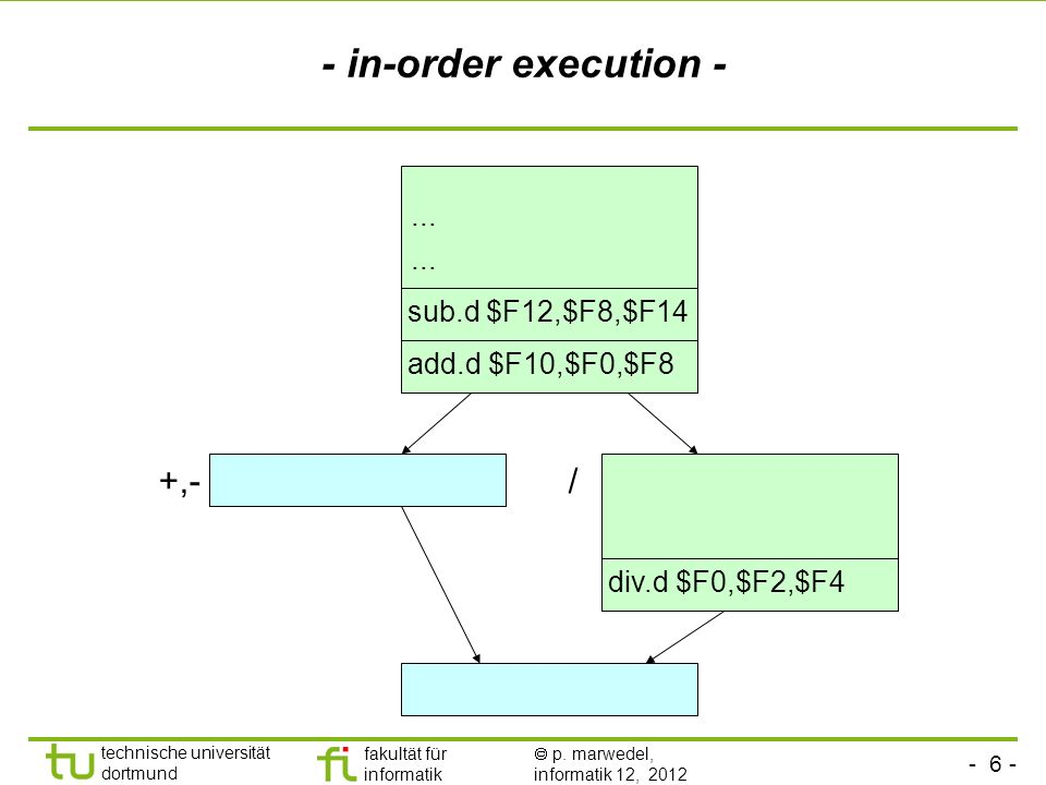 - in-order execution - +,- / ... ... sub.d $F12,$F8,$F14