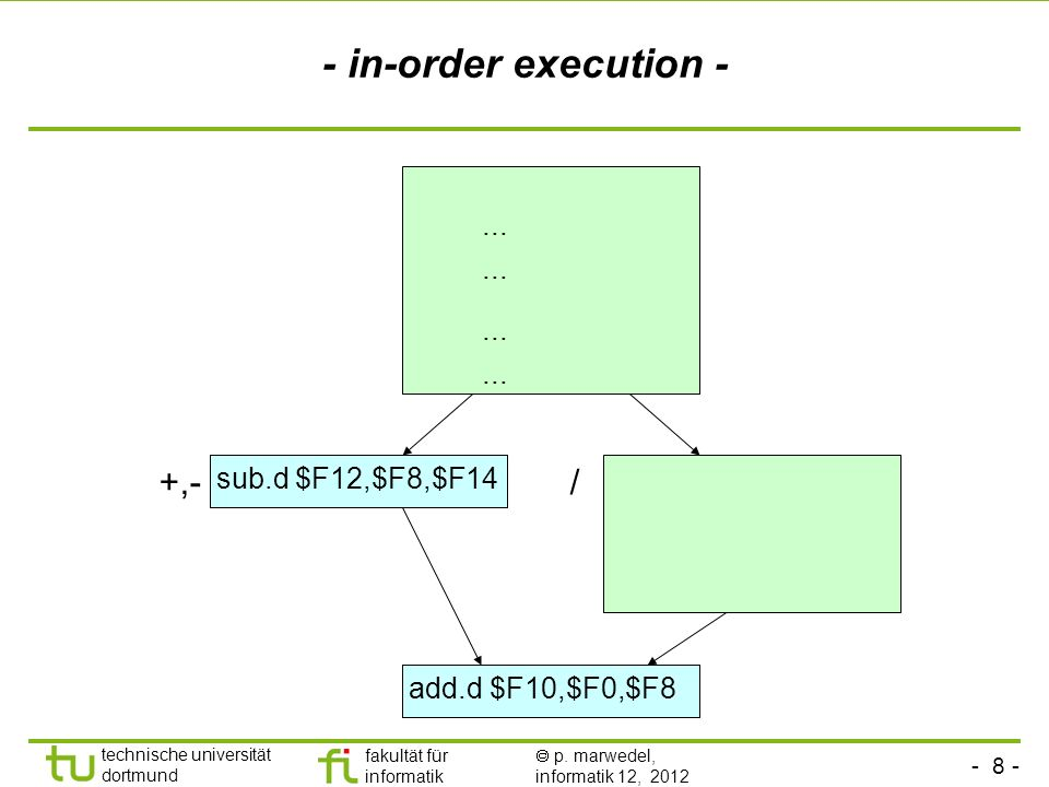 - in-order execution - +,- / ... ... ... ... sub.d $F12,$F8,$F14