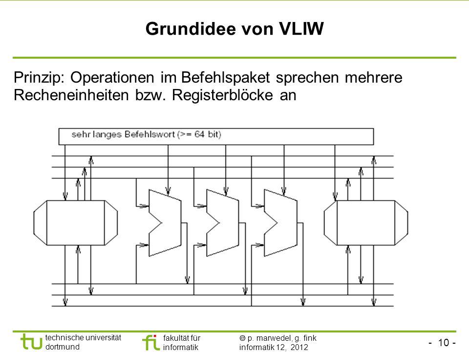 Grundidee von VLIW Prinzip: Operationen im Befehlspaket sprechen mehrere Recheneinheiten bzw.