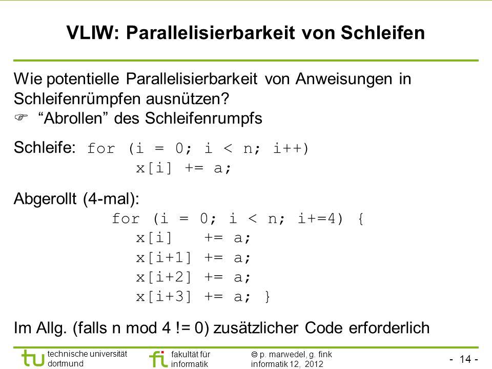 VLIW: Parallelisierbarkeit von Schleifen