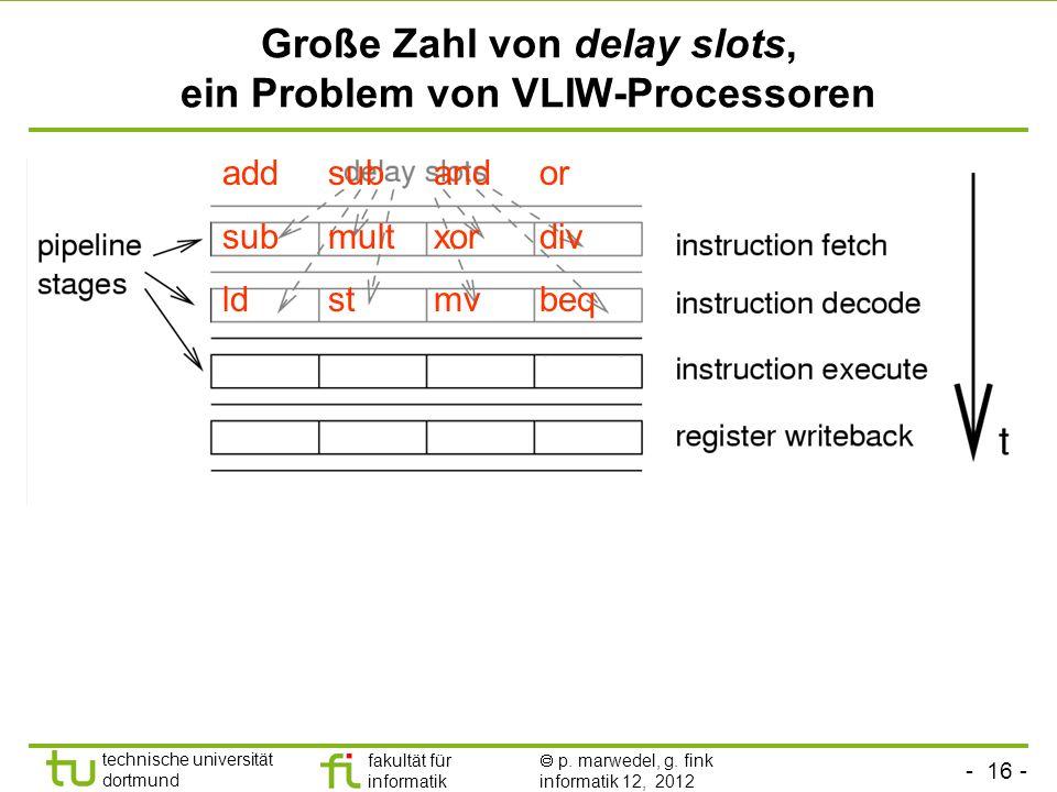 Große Zahl von delay slots, ein Problem von VLIW-Processoren