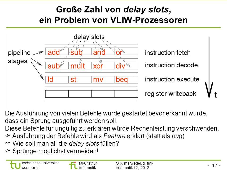 Große Zahl von delay slots, ein Problem von VLIW-Prozessoren