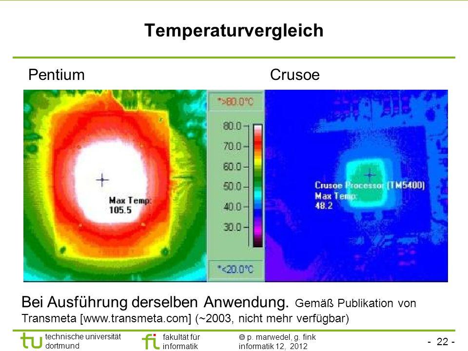 Temperaturvergleich Pentium Crusoe