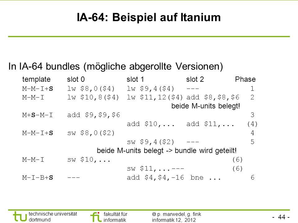 IA-64: Beispiel auf Itanium