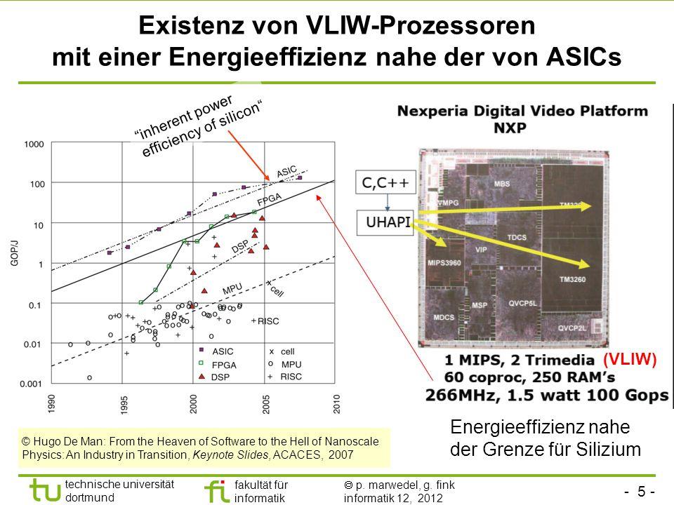 Existenz von VLIW-Prozessoren mit einer Energieeffizienz nahe der von ASICs