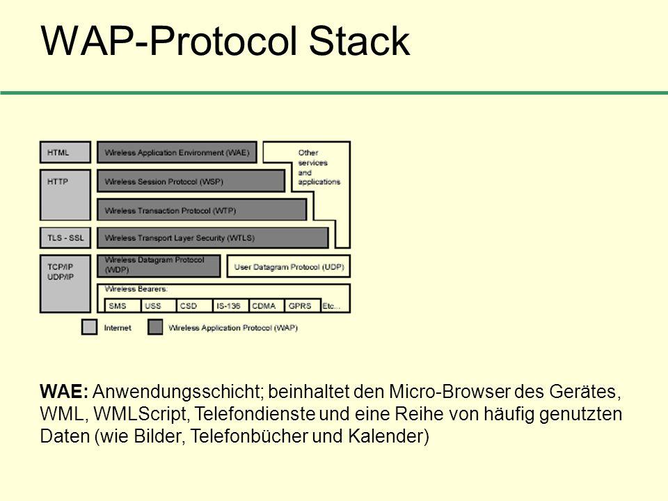 WAP-Protocol Stack