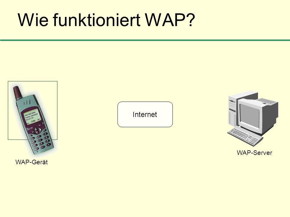 Wie funktioniert WAP Internet WAP-Server WAP-Gerät