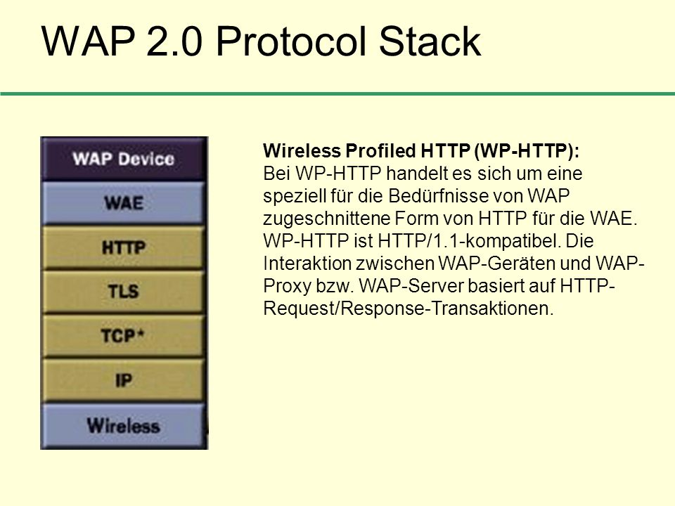 WAP 2.0 Protocol Stack Wireless Profiled HTTP (WP-HTTP):