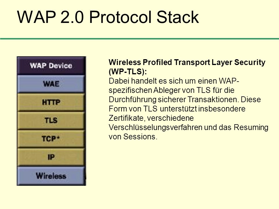 WAP 2.0 Protocol Stack Wireless Profiled Transport Layer Security (WP-TLS):