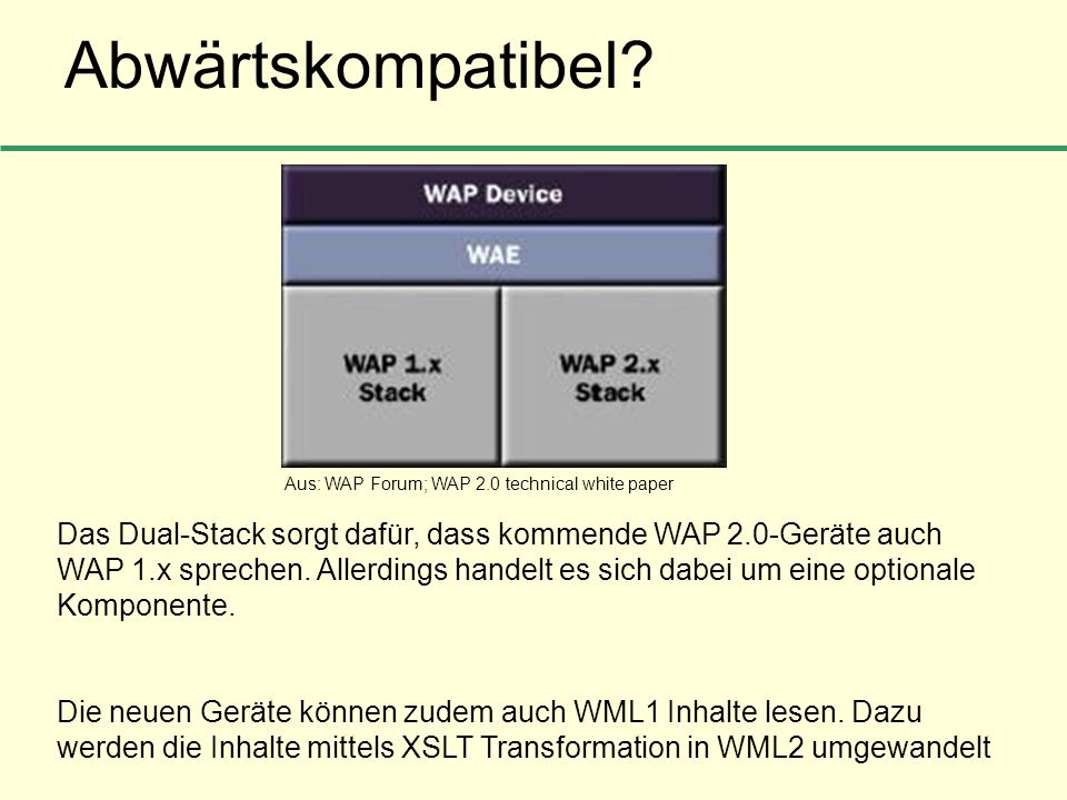 Abwärtskompatibel Aus: WAP Forum; WAP 2.0 technical white paper.
