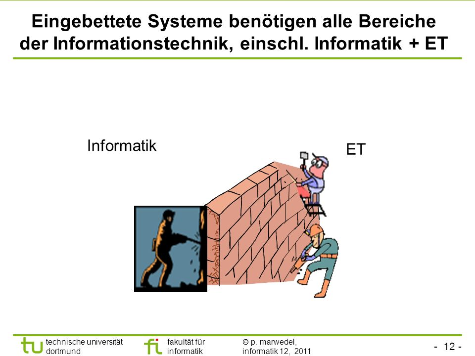 Eingebettete Systeme benötigen alle Bereiche der Informationstechnik, einschl. Informatik + ET