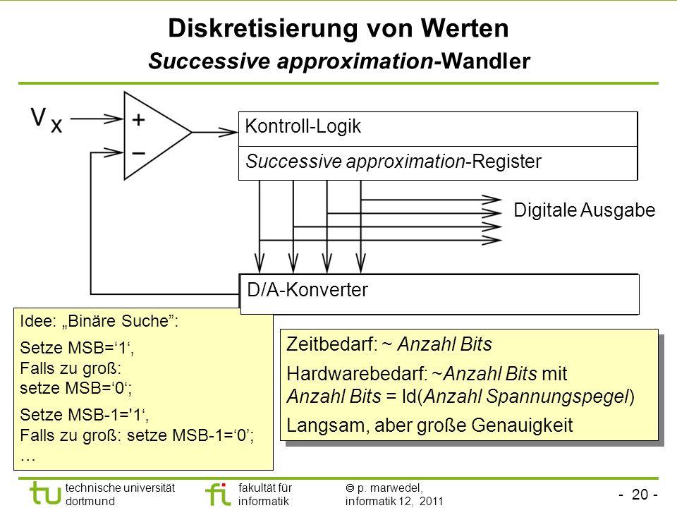 Diskretisierung von Werten Successive approximation-Wandler