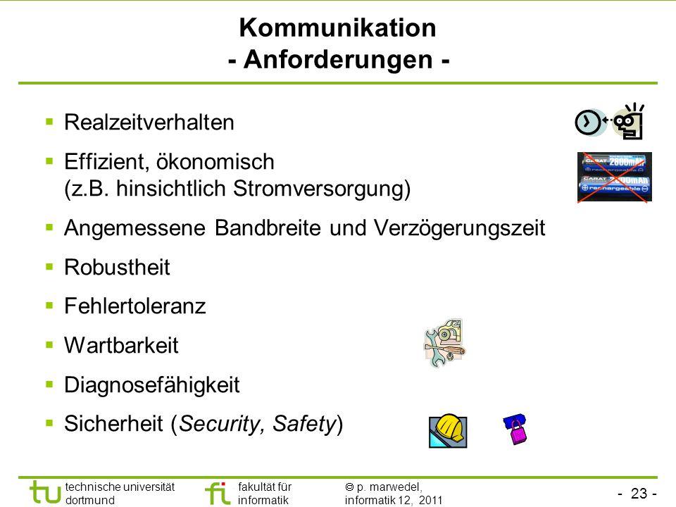Kommunikation - Anforderungen -