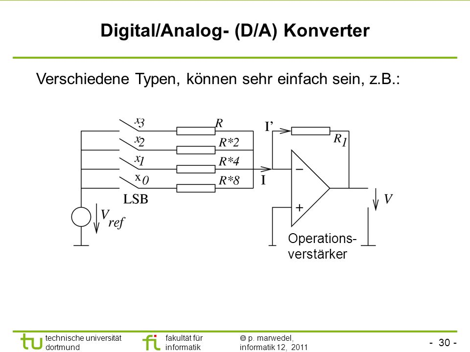 Digital/Analog- (D/A) Konverter