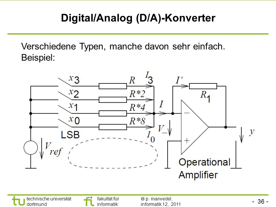 Digital/Analog (D/A)-Konverter
