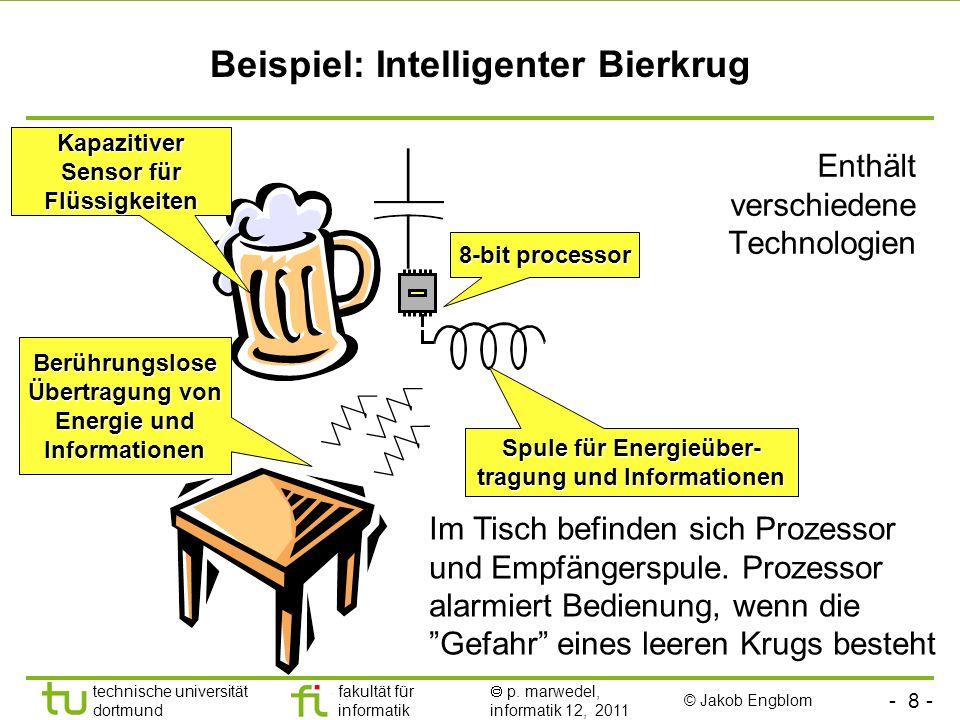 Beispiel: Intelligenter Bierkrug