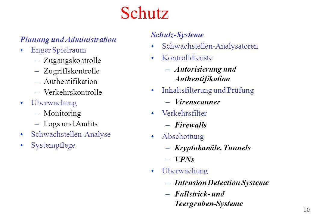 Schutz Schutz-Systeme Planung und Administration