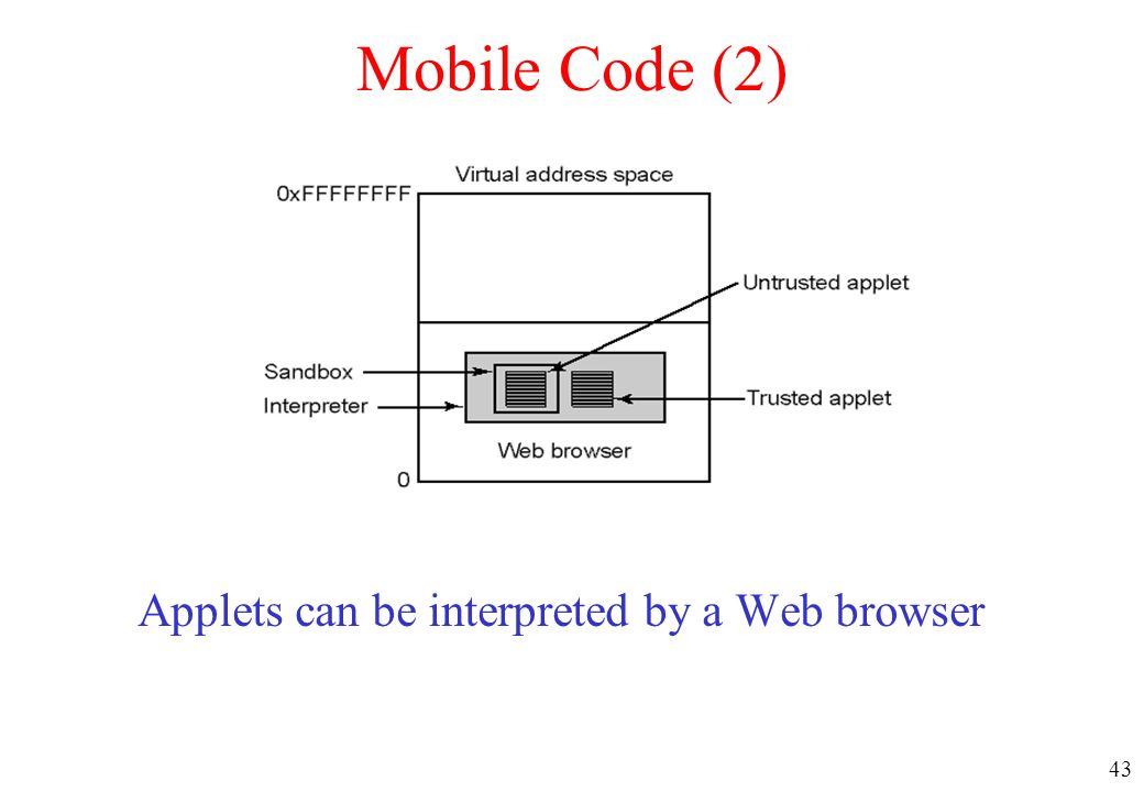 Applets can be interpreted by a Web browser