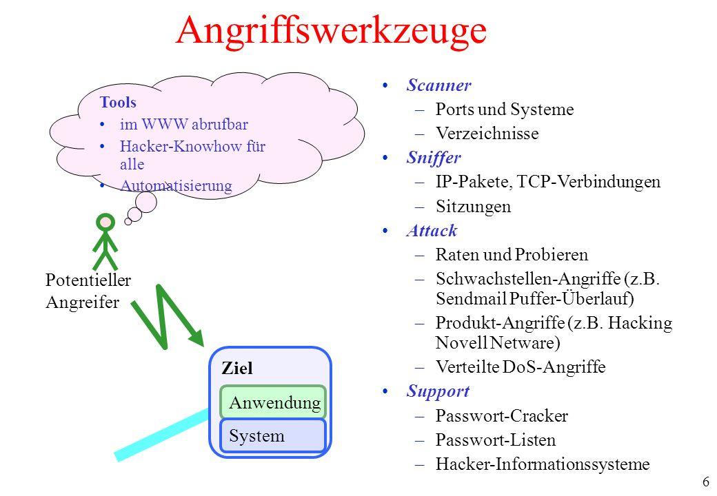 Angriffswerkzeuge Scanner Ports und Systeme Verzeichnisse Sniffer