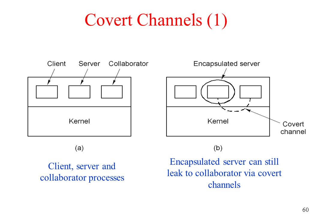 Covert Channels (1) Encapsulated server can still leak to collaborator via covert channels.