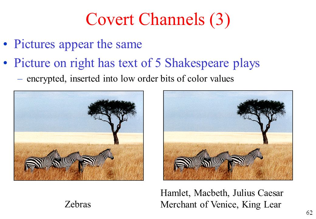 Covert Channels (3) Pictures appear the same