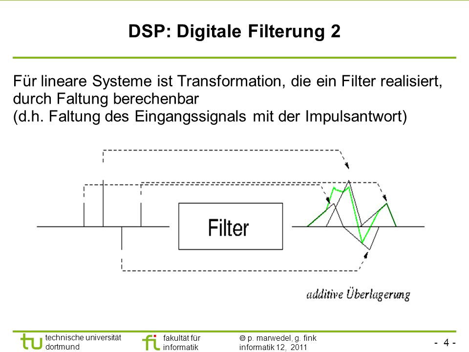 DSP: Digitale Filterung 2