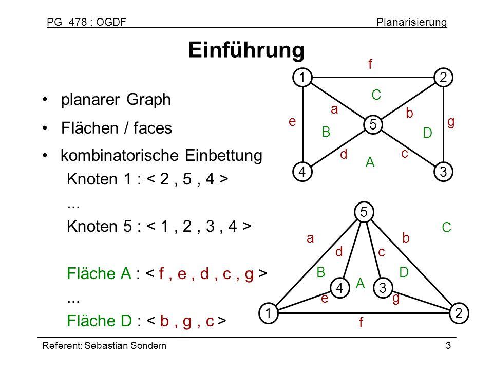 Einführung planarer Graph Flächen / faces kombinatorische Einbettung