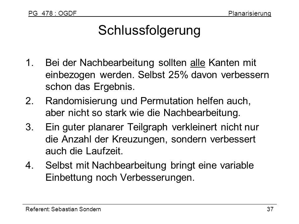 SchlussfolgerungBei der Nachbearbeitung sollten alle Kanten mit einbezogen werden. Selbst 25% davon verbessern schon das Ergebnis.