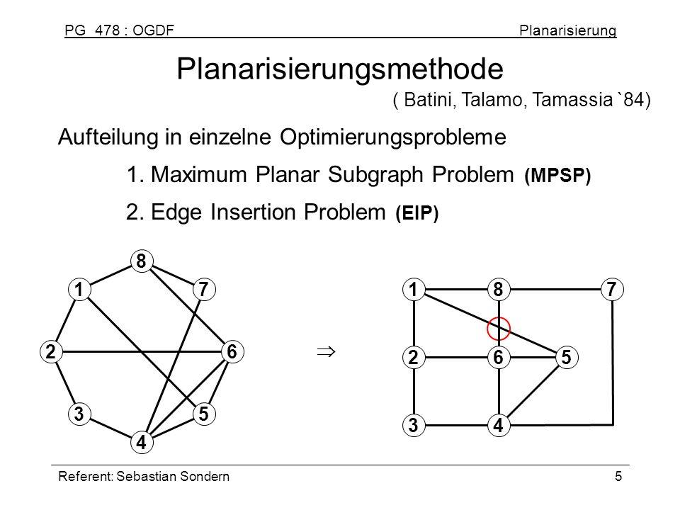 Planarisierungsmethode