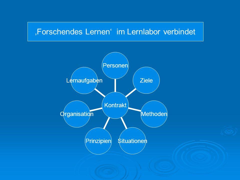 'Forschendes Lernen' im Lernlabor verbindet
