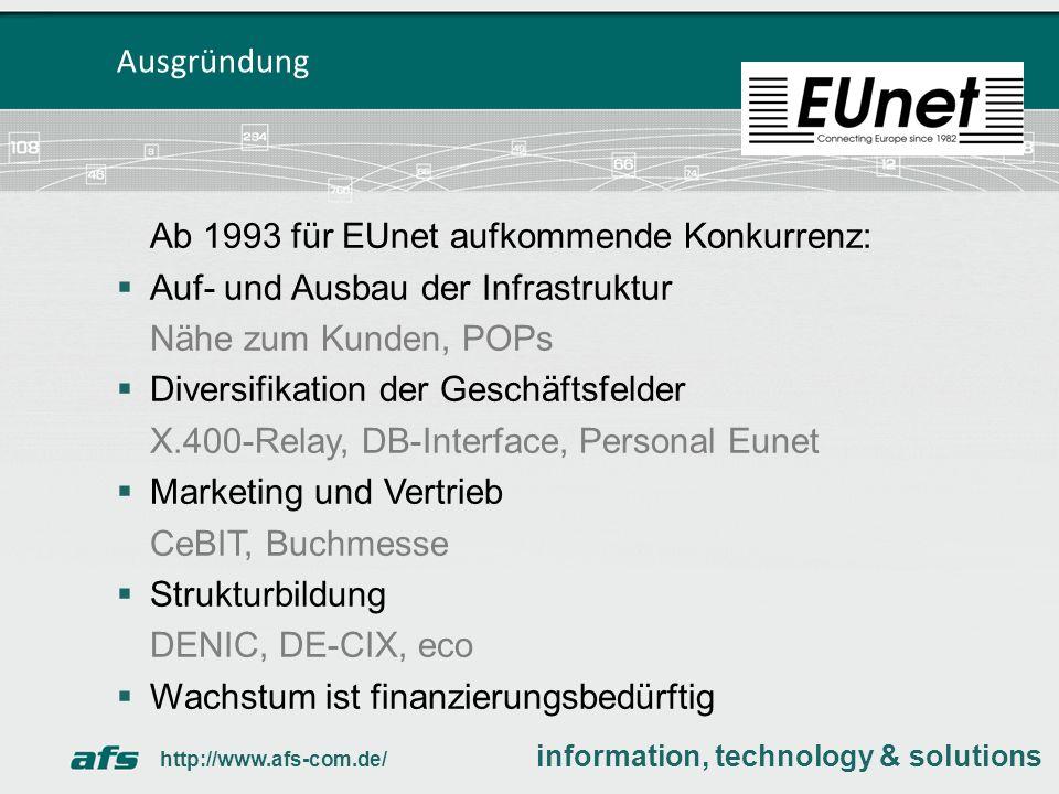 Ab 1993 für EUnet aufkommende Konkurrenz: