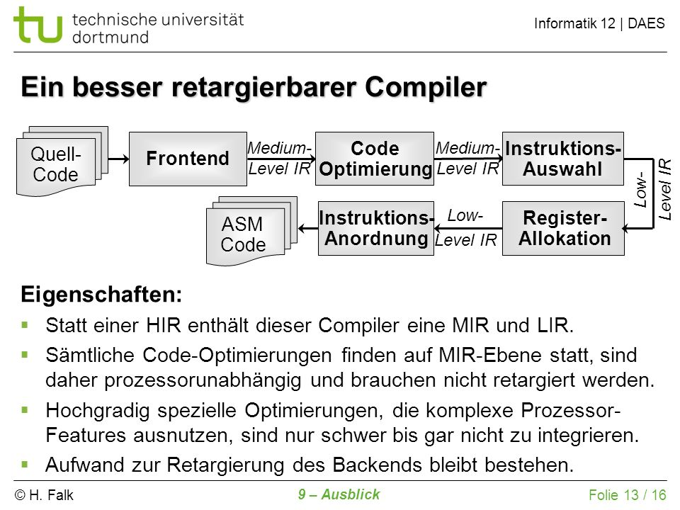 Ein besser retargierbarer Compiler
