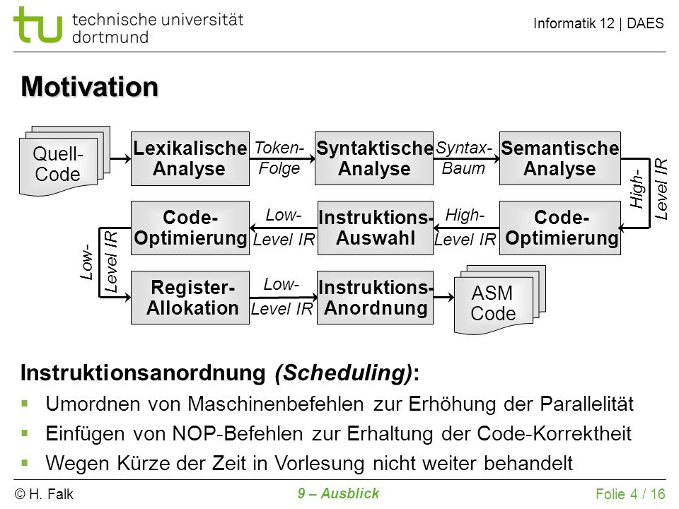 Motivation Instruktionsanordnung (Scheduling):