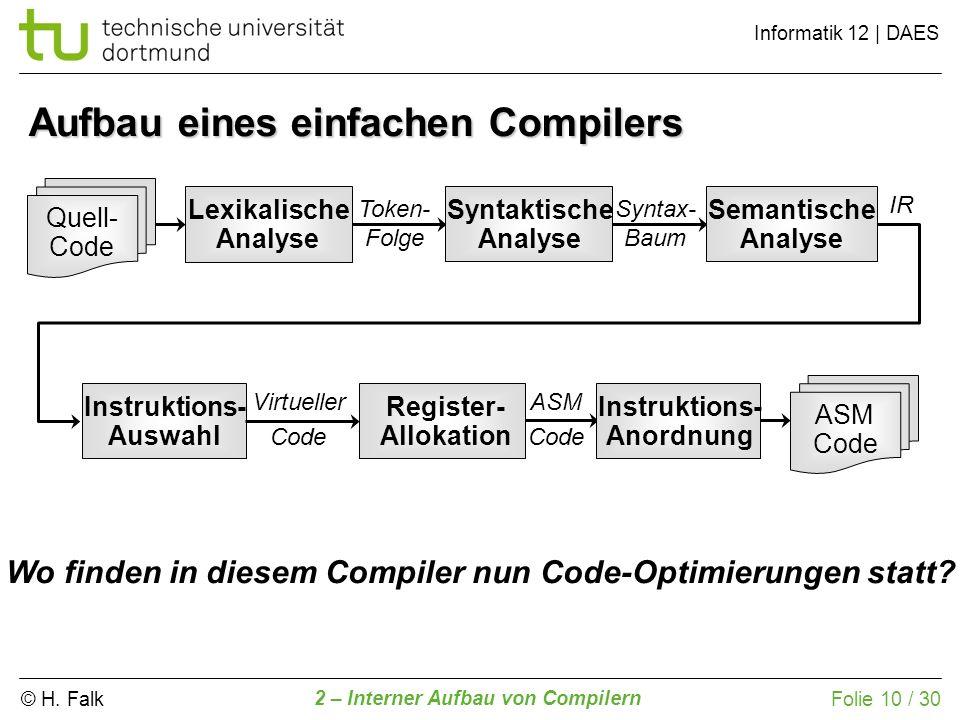 Aufbau eines einfachen Compilers