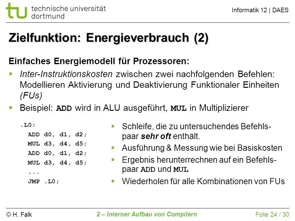 Zielfunktion: Energieverbrauch (2)