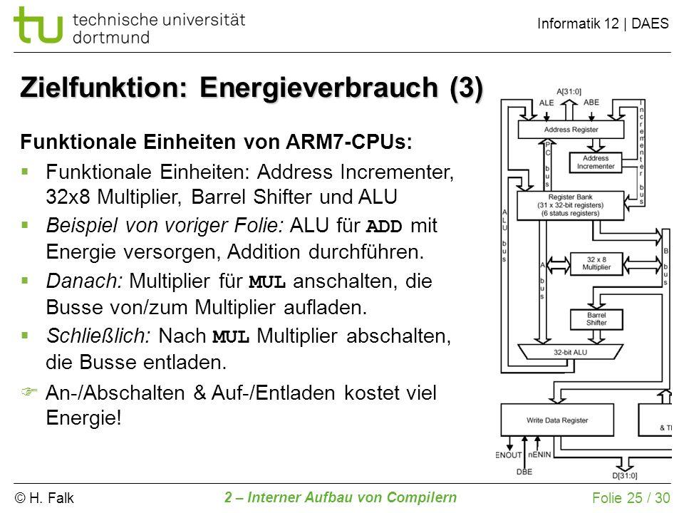 Zielfunktion: Energieverbrauch (3)