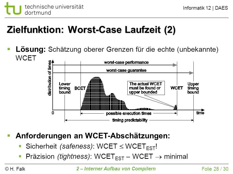 Zielfunktion: Worst-Case Laufzeit (2)
