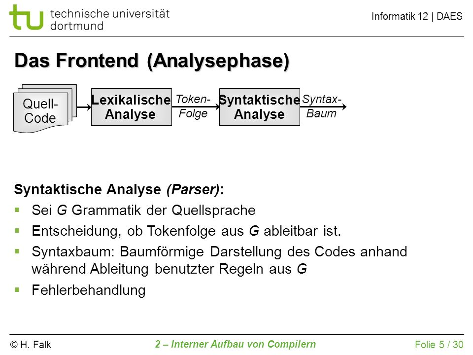Das Frontend (Analysephase)